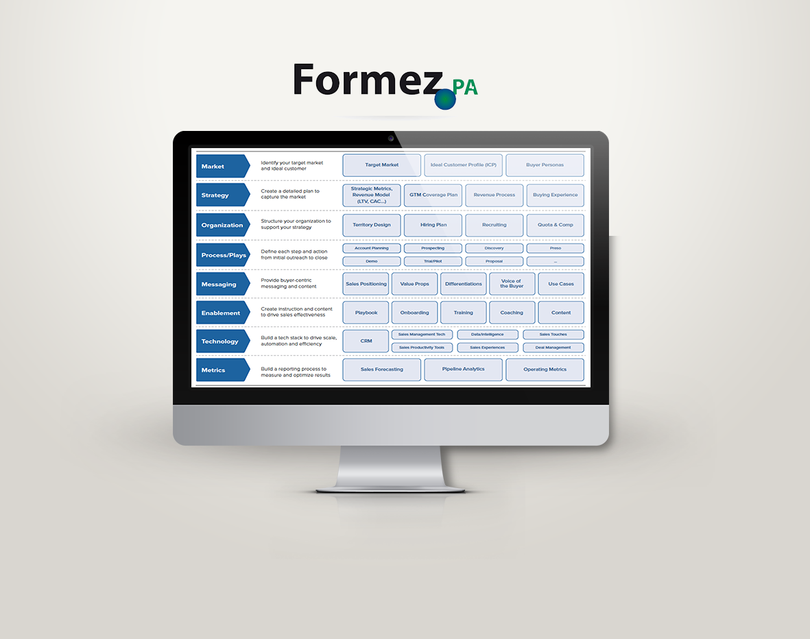 Framework_Formez