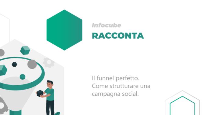 Il Funnel Perfetto. Come Strutturare Una Campagna Social.